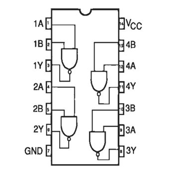 ic 74ls00 pinout pin diagrams nand gate circuit. Black Bedroom Furniture Sets. Home Design Ideas