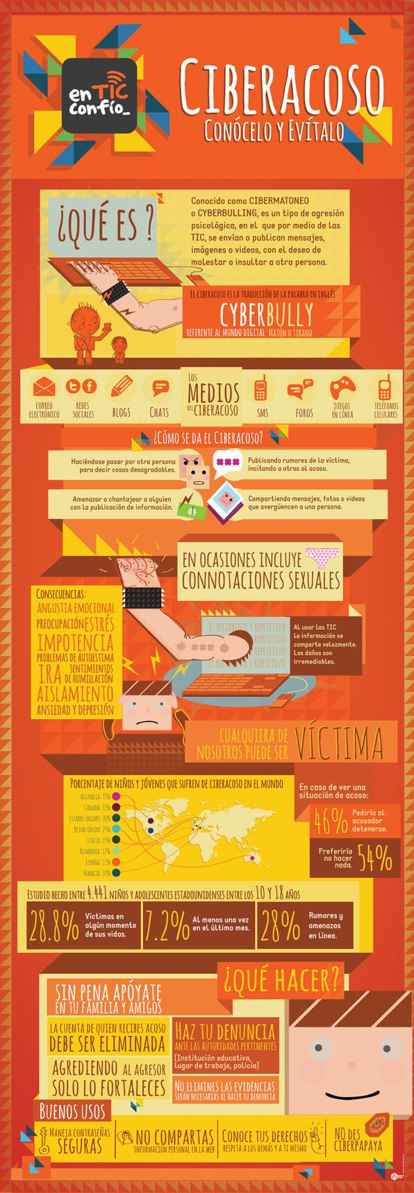 #Infographic #Infografia Cyberbullying: Know and Avoid,Ciberacoso: Conócelo y evítalo...
