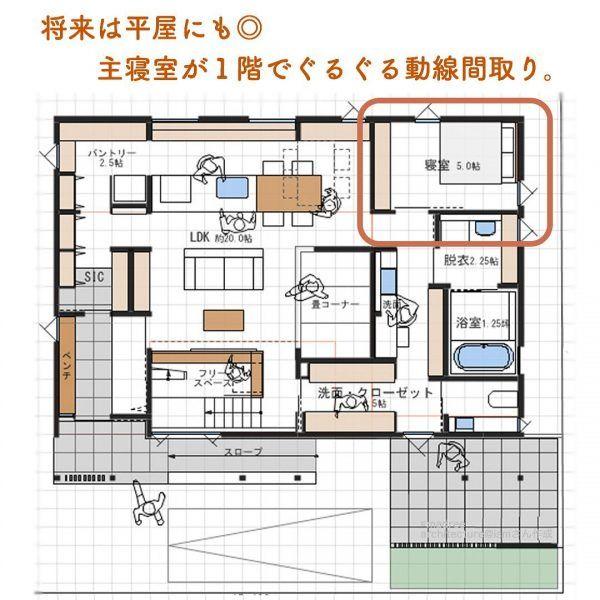 将来は平屋にも 主寝室が1階でぐるぐる動線間取り Folk 2020 間取り 平屋 間取り 20坪 マドリー