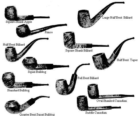 Types of Pipes  sc 1 st  Pinterest & 8 best Pips images on Pinterest   Pipe smoking Tobacco pipes and ...