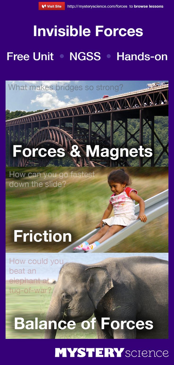 Complete hands-on Forces unit for teaching about Forces & Motion, Magnetism. For grades 3, 4, and 5. Meets Common Core and Next Generation Science Standards (NGSS).