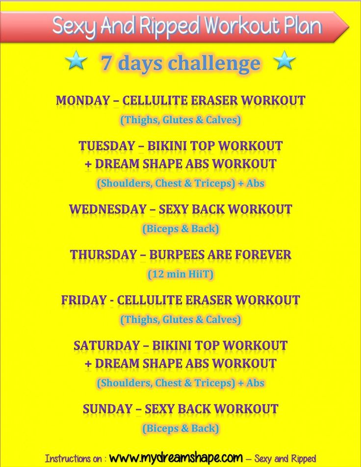Sexy and Ripped : 7-Day Workout Challenge