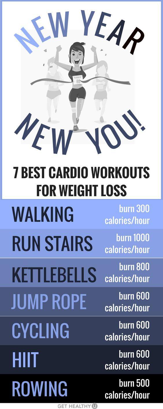 Best 25 cardio workouts ideas on pinterest quick daily workouts daily workout routine and quick workout routine