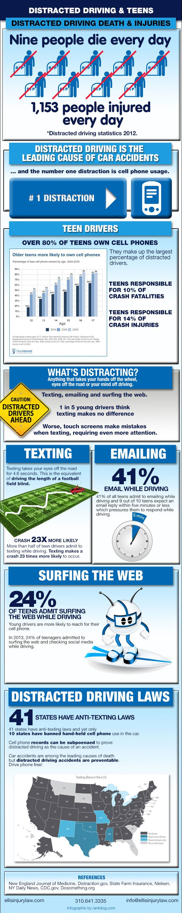 a discussion about safety driving and traffic accidents among teenagers Watch video  in the most comprehensive research of its kind of the aaa foundation for traffic safety analyzed nearly 1,700 accident teens and distracted driving.