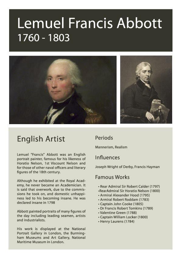 Artist Info Sheet Lemuel F Abbott