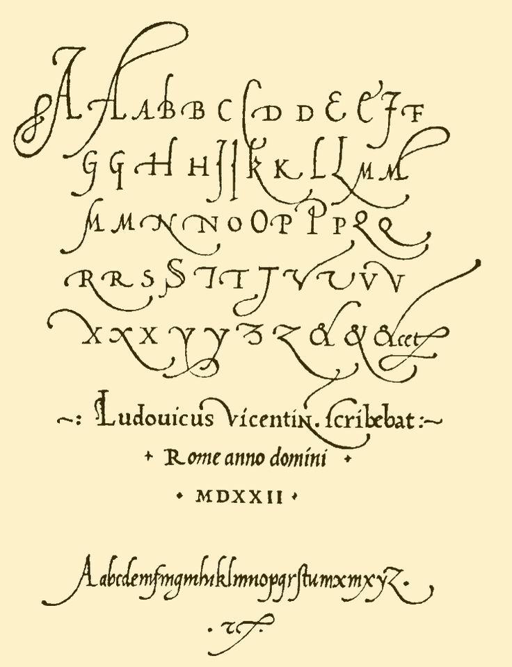 caligrafia antigua aprender - Buscar con Google