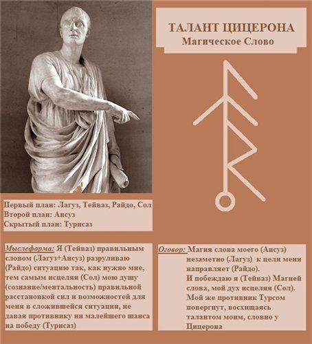 Талант Цицерона