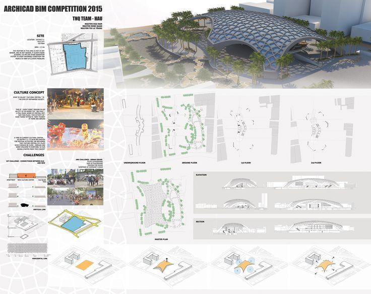 Cuộc thi Thiết kế Công nghệ Kiến trúc BIM lần thứ 2 năm 2015