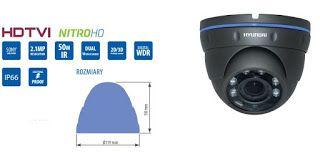 BISPRO24: Mała kamera monitorująca z wielkimi możliwościami