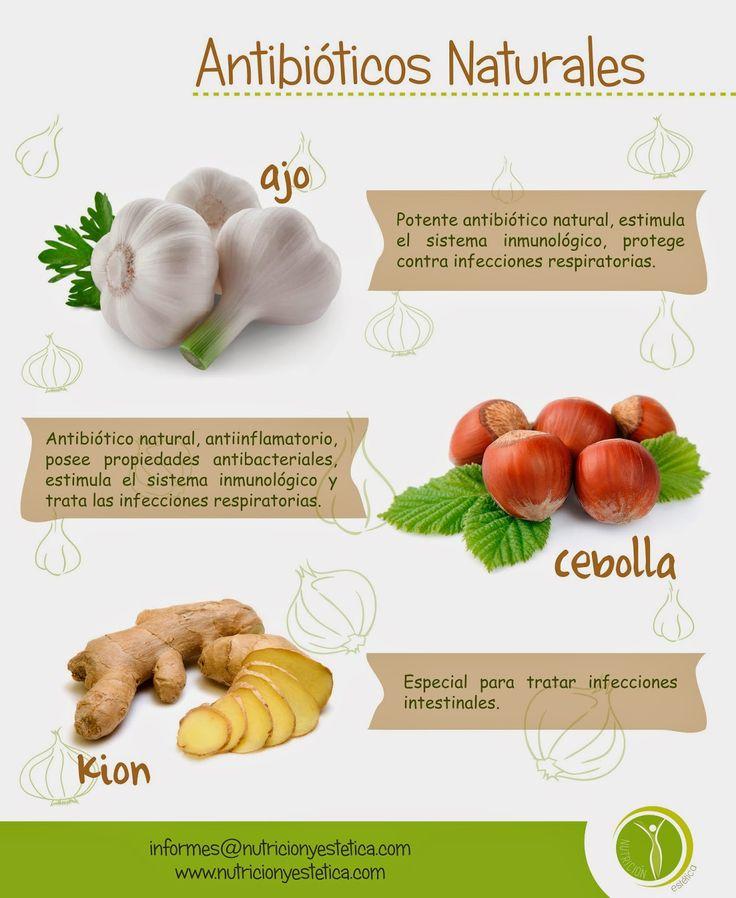 Nutricion Estetica: Antibióticos Naturales. NUTRICIONISTA LIMA