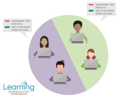 Learn how to deepen collaboration using groups in Hapara Workspace and get free examples! http://www.learningarchitects.com/how-groups-work-to-support-differentiation-in-hapara-workspace/?utm_campaign=coschedule&utm_source=pinterest&utm_medium=Rob&utm_content=How%20Groups%20Work%20to%20Support%20Differentiation%20in%20Hapara%20Workspace