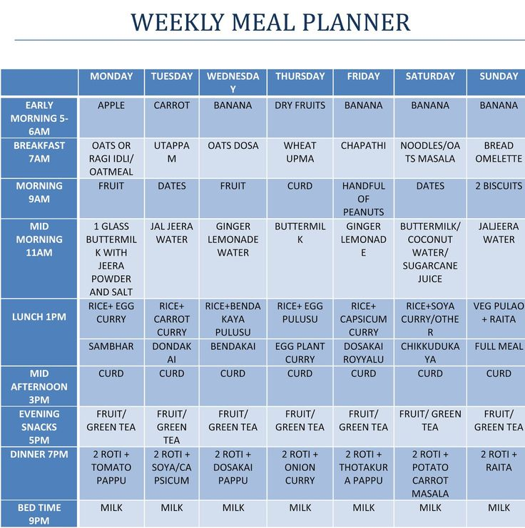Indian Diet Chart For Weight Loss For Female Indian Diet Plan Weight