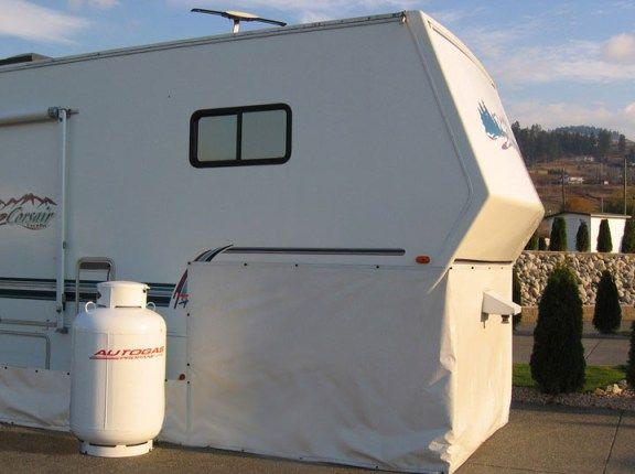 EZ Snap RV Skirting Kits & Fifth Wheel Enclosure Kits ...