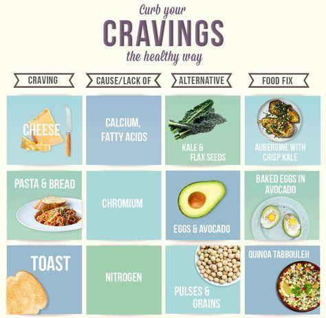 13 Ways to Combat Various Food Cravings
