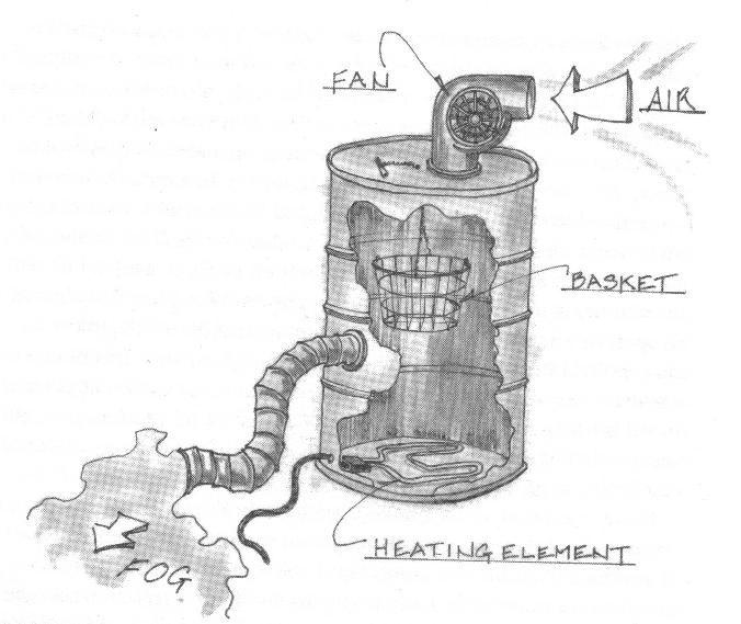 Building A Dry Ice Fog Machine Dry Ice Jpg Halloween