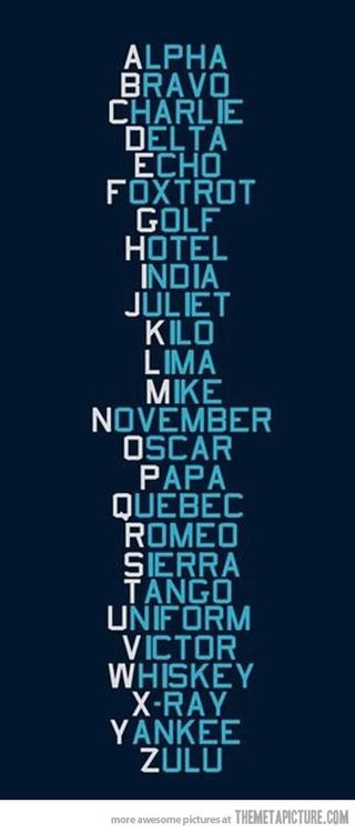It's called the phonetic alphabet. Use it! Don't make up your own. X is for xylophone?!...