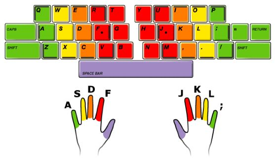 Teaching Kids Computers
