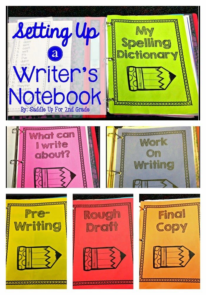 Saddle up for Second Grade: Setting Up a Writer's Notebook