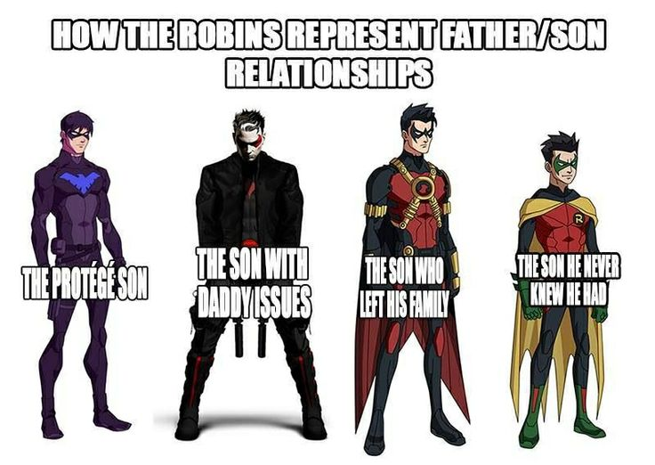 I saw this & saw the ways that I relate to my parents. I and I see myself as Jason, my Dad's people see me as Dick & my Mom's people see me as Tim. My wife, she has the most clarity, she sees me as Damian the combination of all aspects.