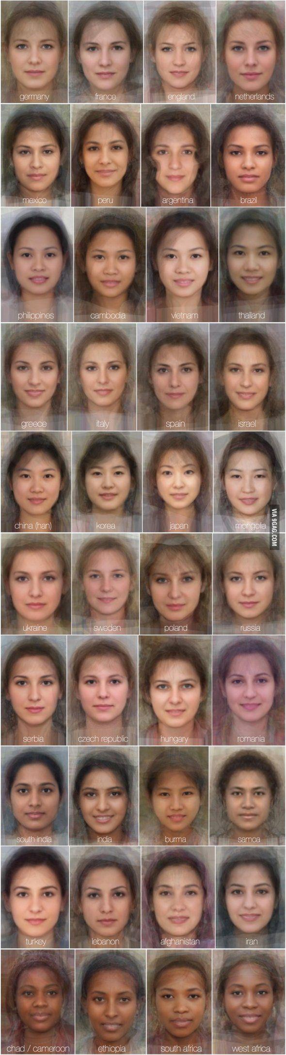 Gemiddelde vrouwengezichten - Vrouwen.nl