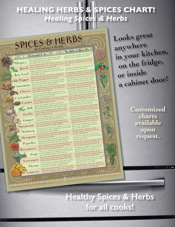LAMINATED Healing HerbsSpices Kitchen Charts
