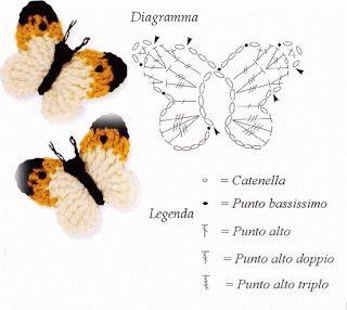 Colección de 20 esquemas de mariposas | Crochet Esquemas