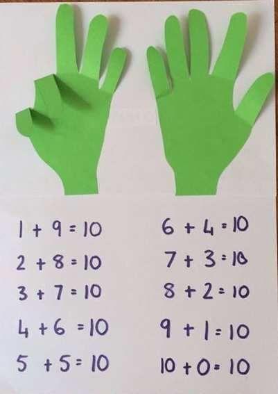 Aprendemos a sumar.