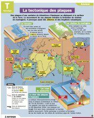 La tectonique des plaques - Mon Quotidien, le seul site d'information quotidien pour les 10-14 ans !