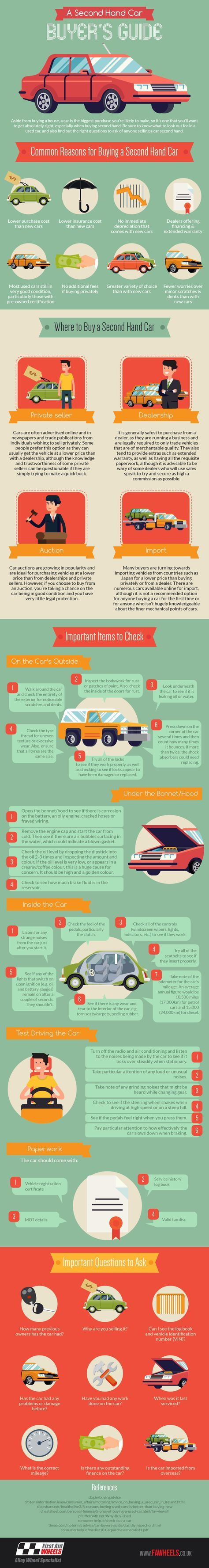 10 best Automotive - Infographics images by IDesignsPro on Pinterest ...