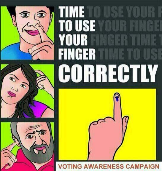 Use finger correctly...