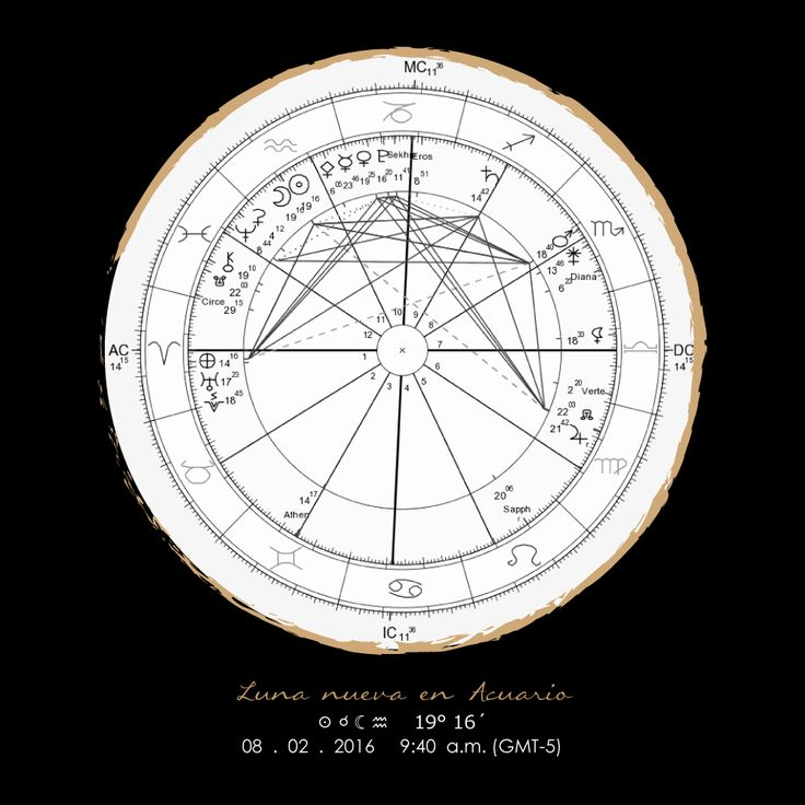 Luna Nueva en #Acuario ☉ ☌ ☾ ♒ 19° 16´ Lunes, 08 de Febrero de 2016 9:40 a.m.(GMT-5) #Aquarius New Moon ☉ ☌ ☾ ♒ 19 ° 16' Monday, February 8, 2016 9:40 a.m. (GMT-5)