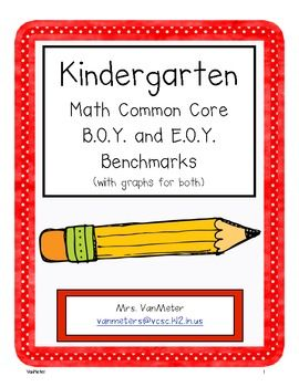 Kindergarten Math Common Core B.O.Y. and E.O.Y.Benchmarks (with graphs for both) include the following standards:K.CC.1.e - Count orally to 1...