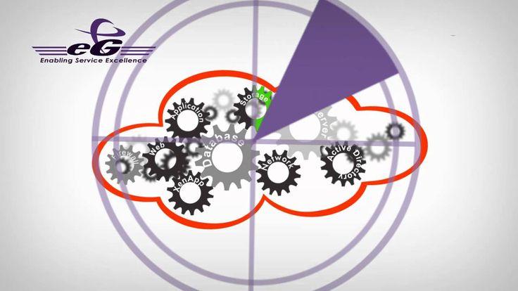 eG Citrix Monitor - Providing Total Performance Visibility for Citrix Infrastructures
