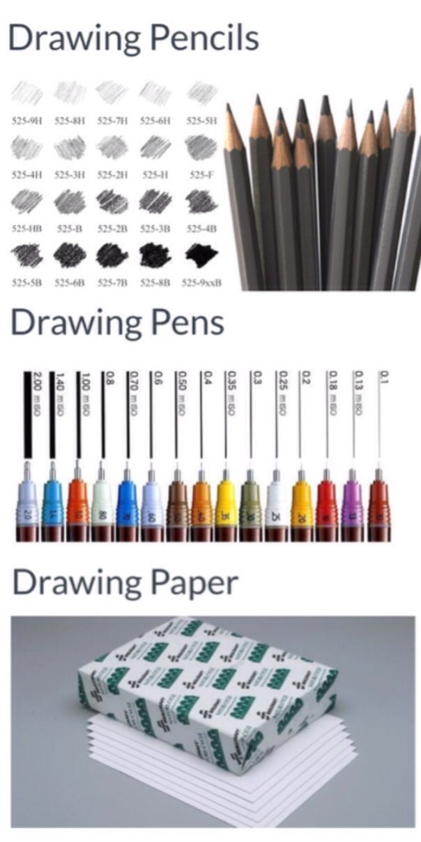 Most essential drawing tools professional artists use