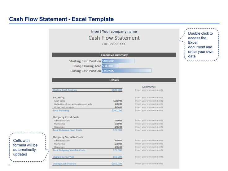 10 best DCF Model Template in Excel By ex-Deloitte Consultants - cash flow statement template
