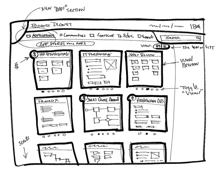 example of low fidelity wireframe low
