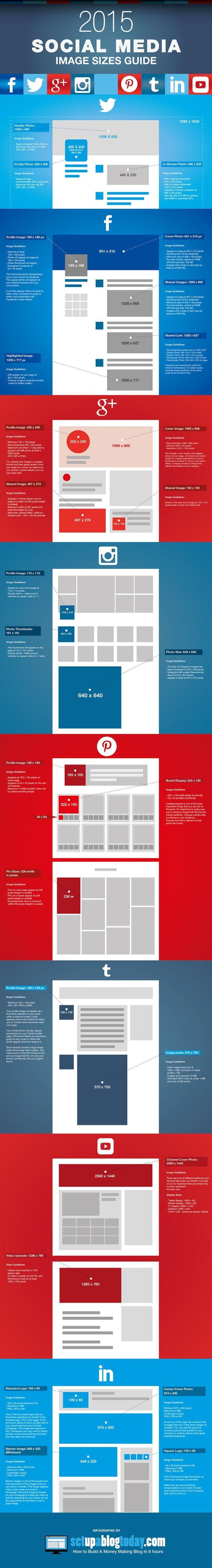 Una infografía, actualizada a enero de 2015, con las medidas oficiales de las imágenes para Redes Sociales: Twitter, Facebook, Google+, Instagram, etc.