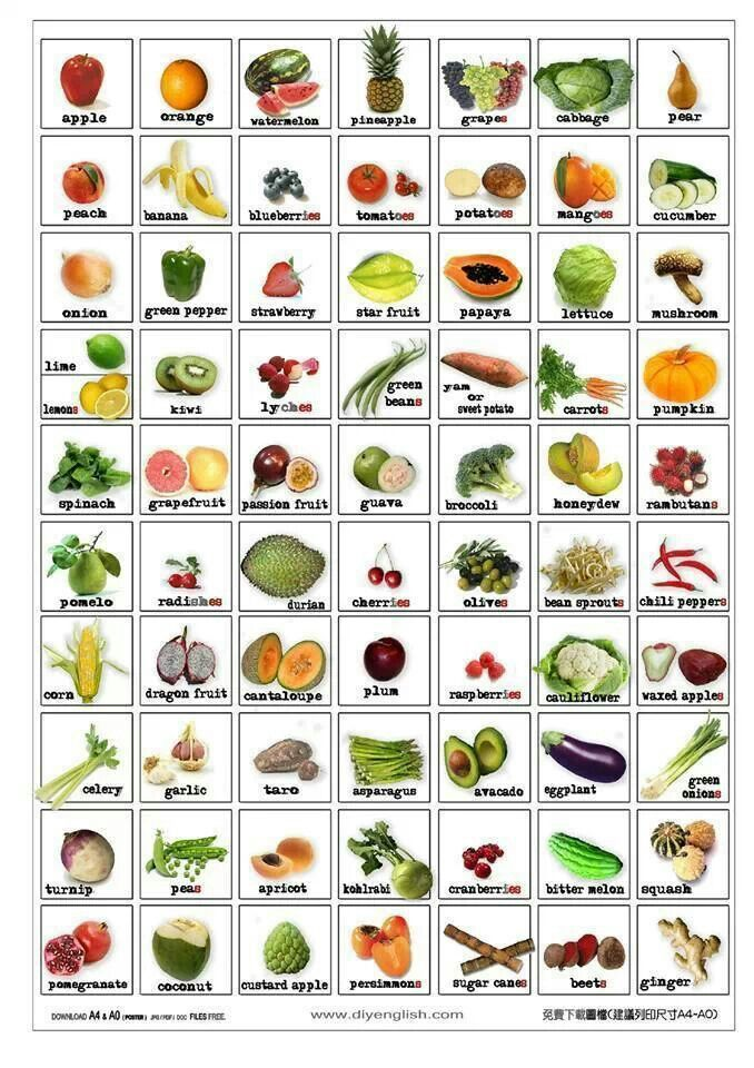 Vocabulario frutas y vegetales