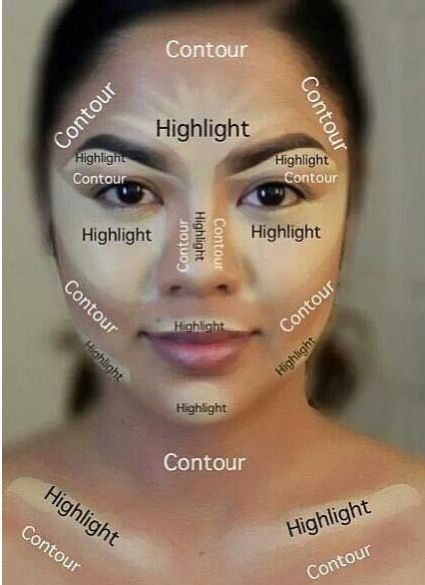 Professional contouring, ohow to contour, contour like a boss, face shaping tutorial, jawline,