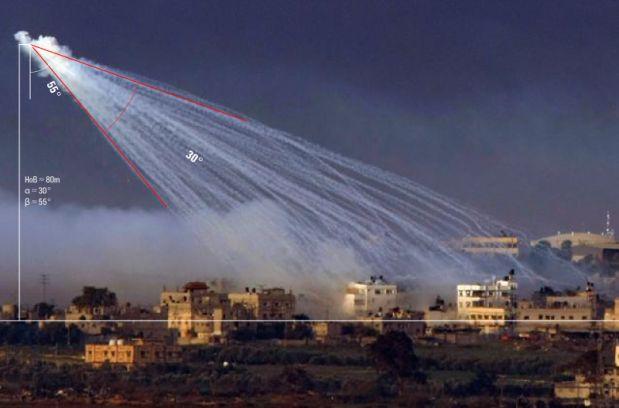 Παγκόσμιο σοκ: Το Ισραήλ κατασκεύασε «εθνικό» βιολογικό όπλο που θα στοχεύει αποκλειστικά τους Άραβες!