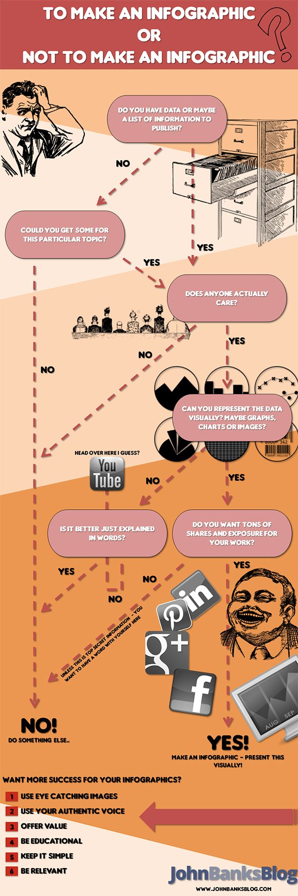 To Make An Infographic or Not To Make An Infographic! #socialmedia #infographic #seo