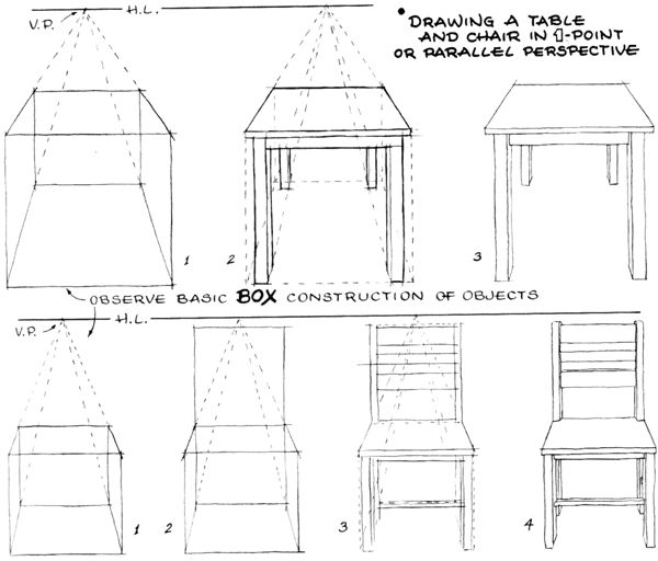 Step 04 perspective drawing tables boxes Basics of 1 Point and 2 Point Perspective   AKA Parallel and Angular Perspective Lesson