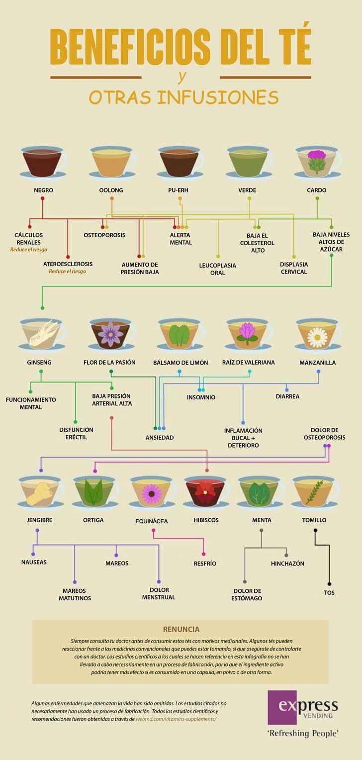 #Infografia Beneficios del té y otras infusiones