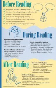 comprehension strategy instruction in core reading programs