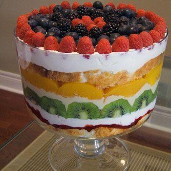 Summer Fruits Trifle - Fashion Central