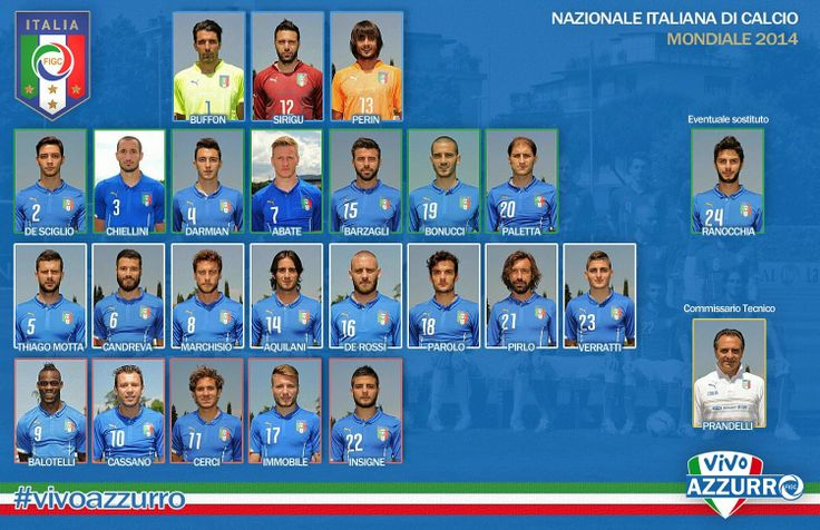 FlagWigs: Italy National Football Team 23 Squad to Brazil Wo...