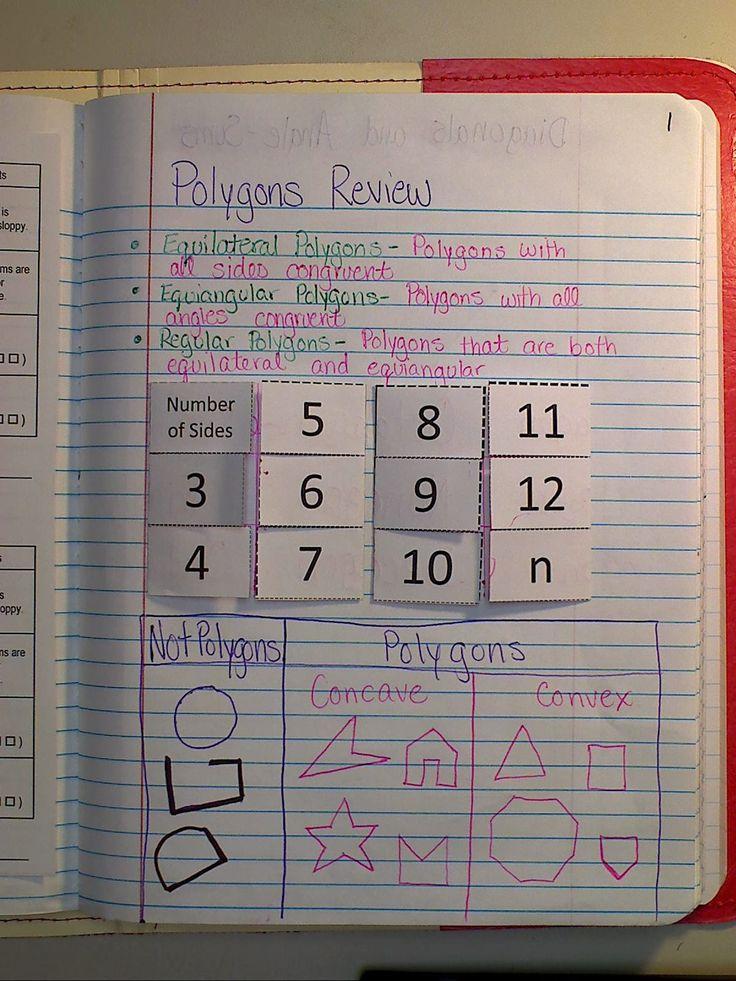 Mrs. Atwood's Math Class Polygon AngleSum Theorem