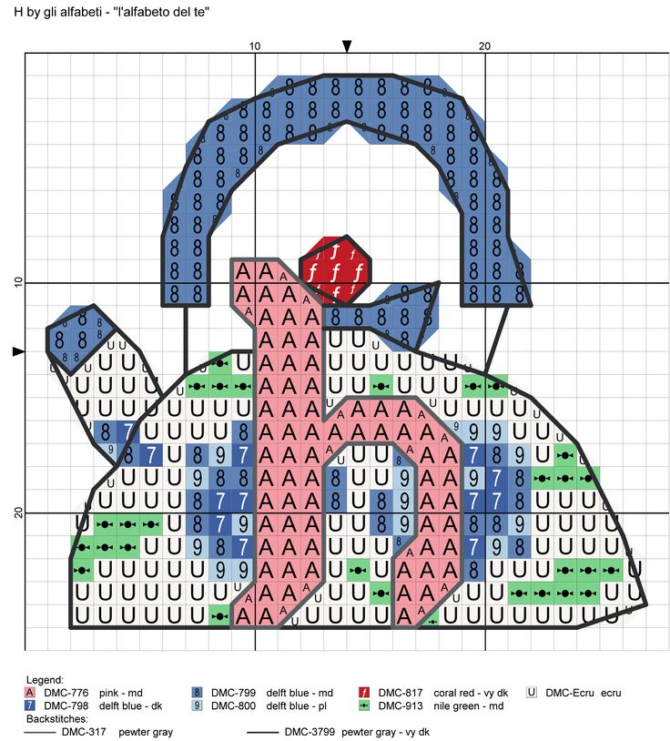 alfabeto del te H