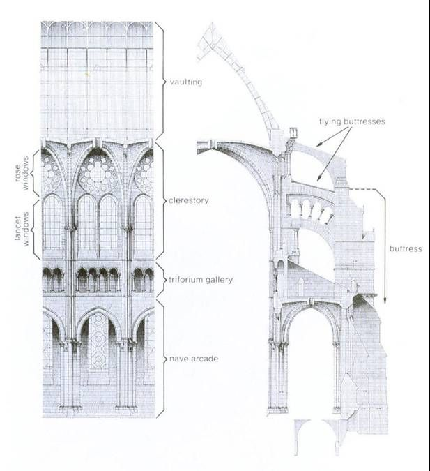 57 best gothic architecture diagrams images on pinterest