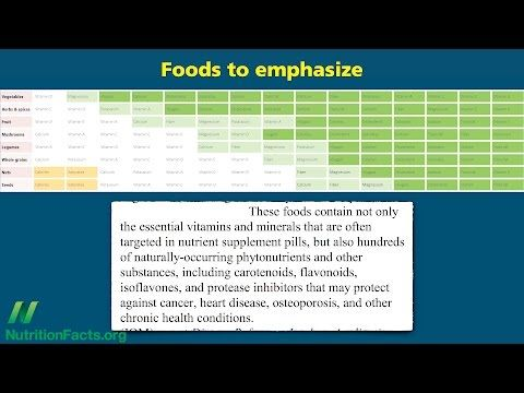 What are the Healthiest Foods? | NutritionFacts.org